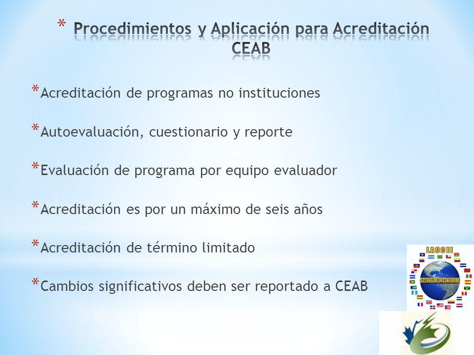 * Acreditación de programas no instituciones * Autoevaluación, cuestionario y reporte * Evaluación de programa por equipo evaluador * Acreditación es por un máximo de seis años * Acreditación de término limitado * Cambios significativos deben ser reportado a CEAB