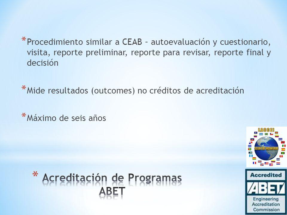 * Procedimiento similar a CEAB – autoevaluación y cuestionario, visita, reporte preliminar, reporte para revisar, reporte final y decisión * Mide resultados (outcomes) no créditos de acreditación * Máximo de seis años