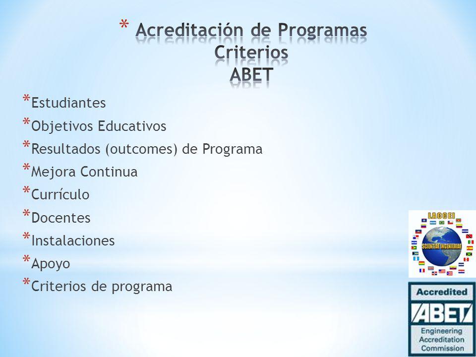 * Estudiantes * Objetivos Educativos * Resultados (outcomes) de Programa * Mejora Continua * Currículo * Docentes * Instalaciones * Apoyo * Criterios de programa