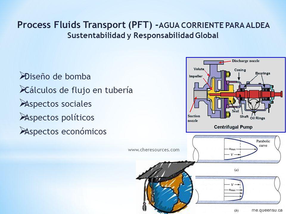 Diseño de bomba Cálculos de flujo en tubería Aspectos sociales Aspectos políticos Aspectos económicos www.cheresources.com me.queensu.ca Process Fluids Transport (PFT) - AGUA CORRIENTE PARA ALDEA Sustentabilidad y Responsabilidad Global