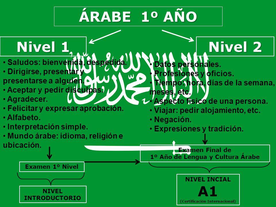 ÁRABE 2º AÑO Nivel 3 Nivel 4 Localizar y ubicar en el espacio.