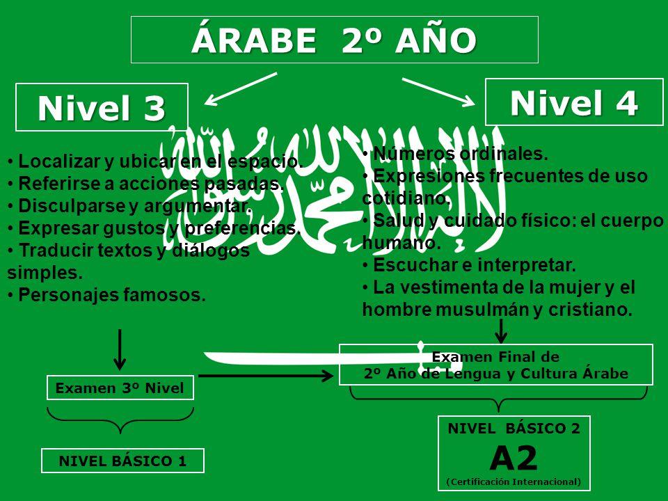 ÁRABE 3º AÑO Nivel 5 Nivel 6 Aspecto sociocultural: la religión n los países árabes.