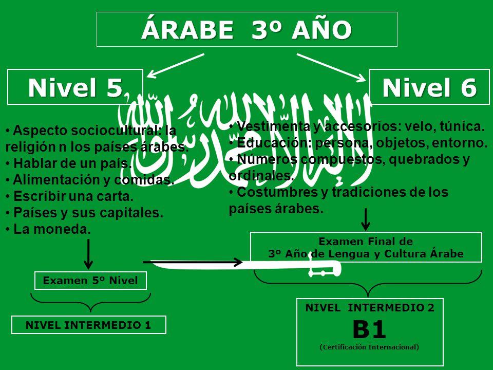 ÁRABE 3º AÑO Nivel 5 Nivel 6 Aspecto sociocultural: la religión n los países árabes. Hablar de un país. Alimentación y comidas. Escribir una carta. Pa