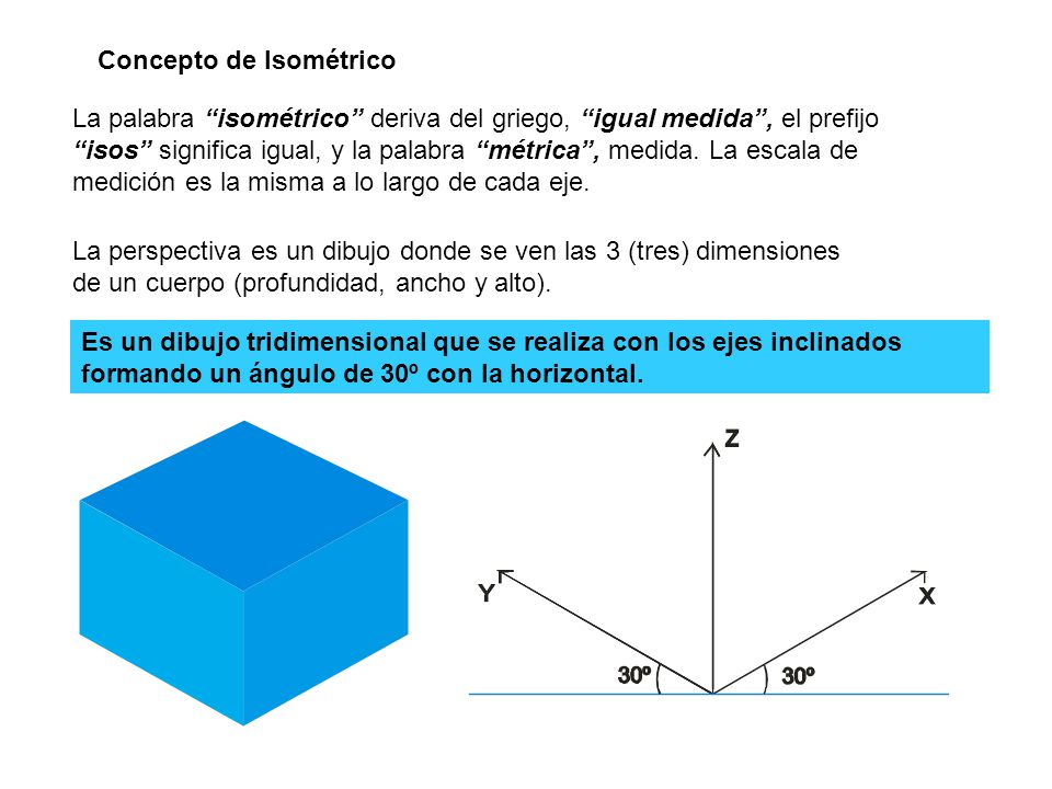 La palabra isométrico deriva del griego, igual medida, el prefijo isos significa igual, y la palabra métrica, medida. La escala de medición es la mism