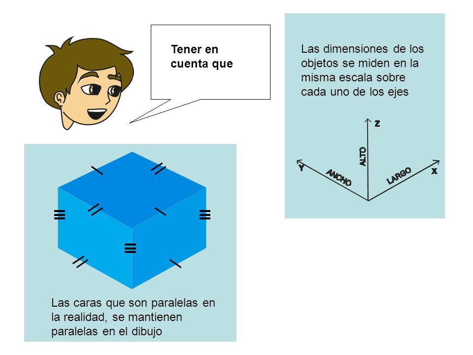 Las dimensiones de los objetos se miden en la misma escala sobre cada uno de los ejes Las caras que son paralelas en la realidad, se mantienen paralelas en el dibujo Tener en cuenta que