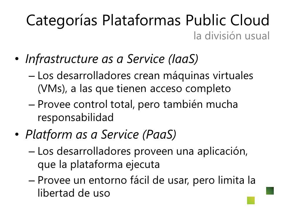 Categorías Plataformas Public Cloud la división usual Infrastructure as a Service (IaaS) – Los desarrolladores crean máquinas virtuales (VMs), a las que tienen acceso completo – Provee control total, pero también mucha responsabilidad Platform as a Service (PaaS) – Los desarrolladores proveen una aplicación, que la plataforma ejecuta – Provee un entorno fácil de usar, pero limita la libertad de uso