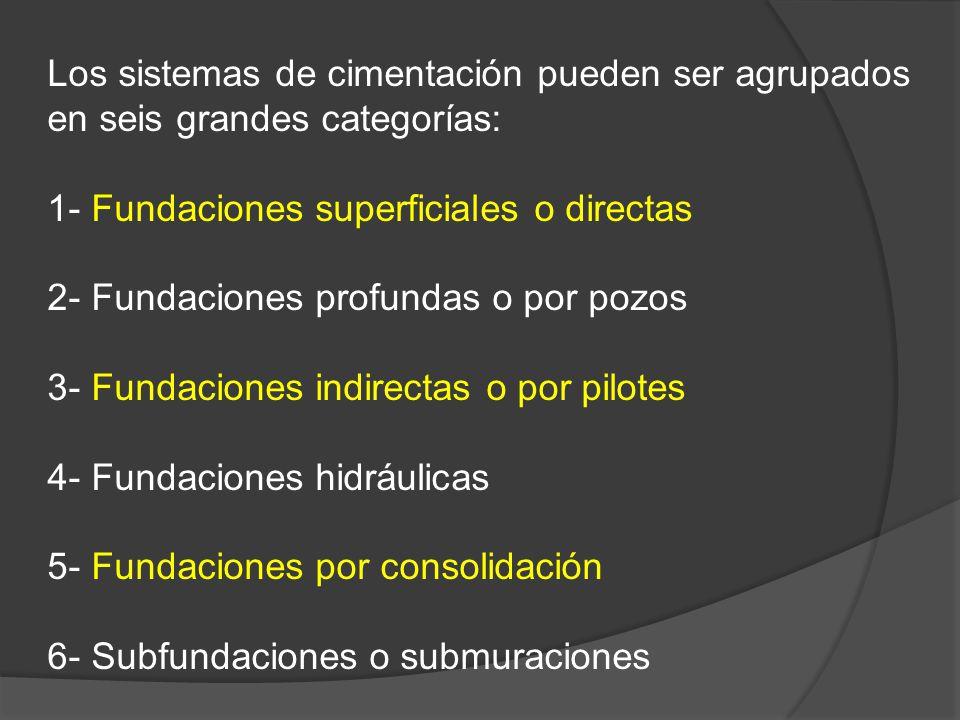Los sistemas de cimentación pueden ser agrupados en seis grandes categorías: 1- Fundaciones superficiales o directas 2- Fundaciones profundas o por pozos 3- Fundaciones indirectas o por pilotes 4- Fundaciones hidráulicas 5- Fundaciones por consolidación 6- Subfundaciones o submuraciones