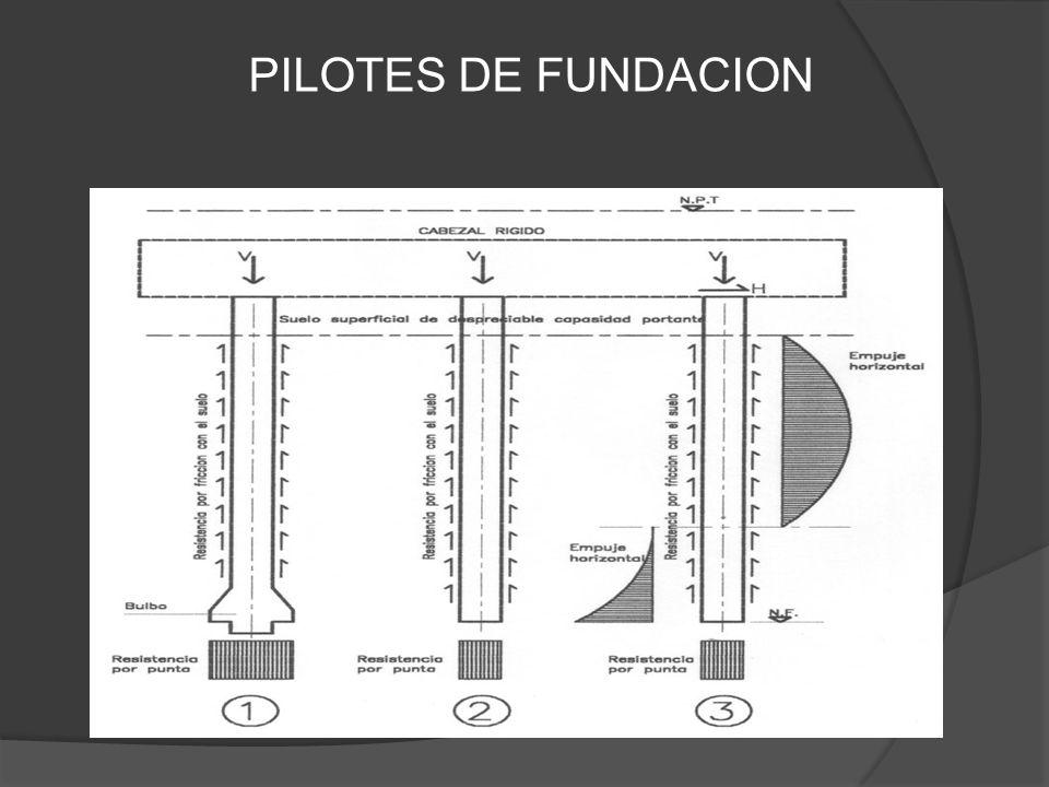 PILOTES DE FUNDACION