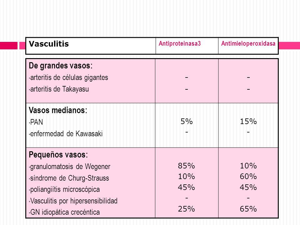 De grandes vasos: arteritis de células gigantes arteritis de Takayasu ---- ---- Vasos medianos: PAN enfermedad de Kawasaki 5% - 15% - Pequeños vasos: