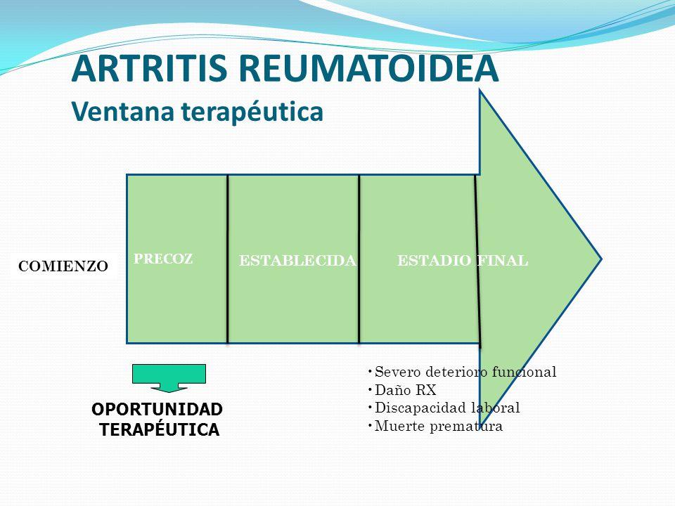 ARTRITIS REUMATOIDEA Ventana terapéutica COMIENZO OPORTUNIDAD TERAPÉUTICA PRECOZ ESTABLECIDAESTADIO FINAL Severo deterioro funcional Daño RX Discapaci
