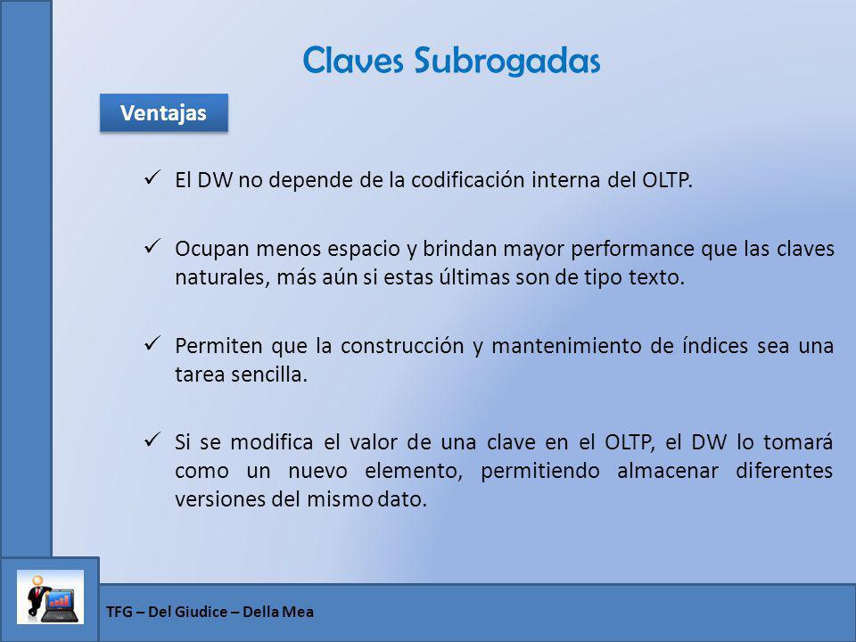 TFG – Del Giudice – Della Mea Claves Subrogadas El DW no depende de la codificación interna del OLTP. Ocupan menos espacio y brindan mayor performance