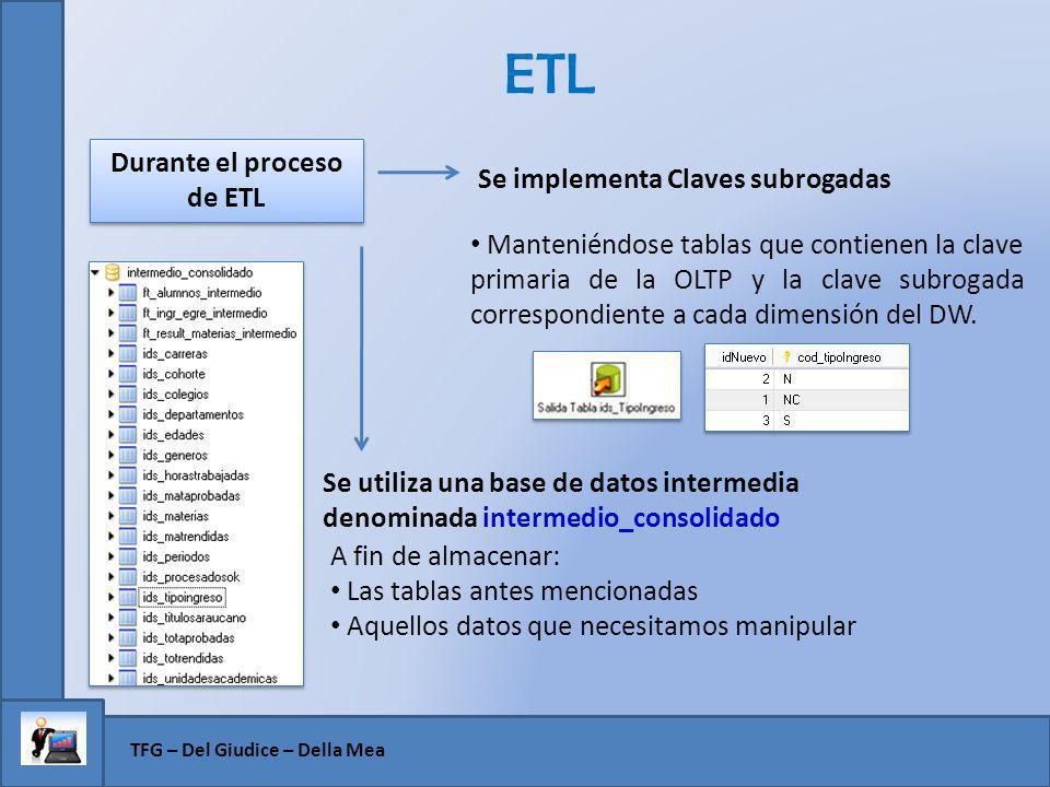 ETL TFG – Del Giudice – Della Mea Durante el proceso de ETL Se implementa Claves subrogadas Se utiliza una base de datos intermedia denominada interme