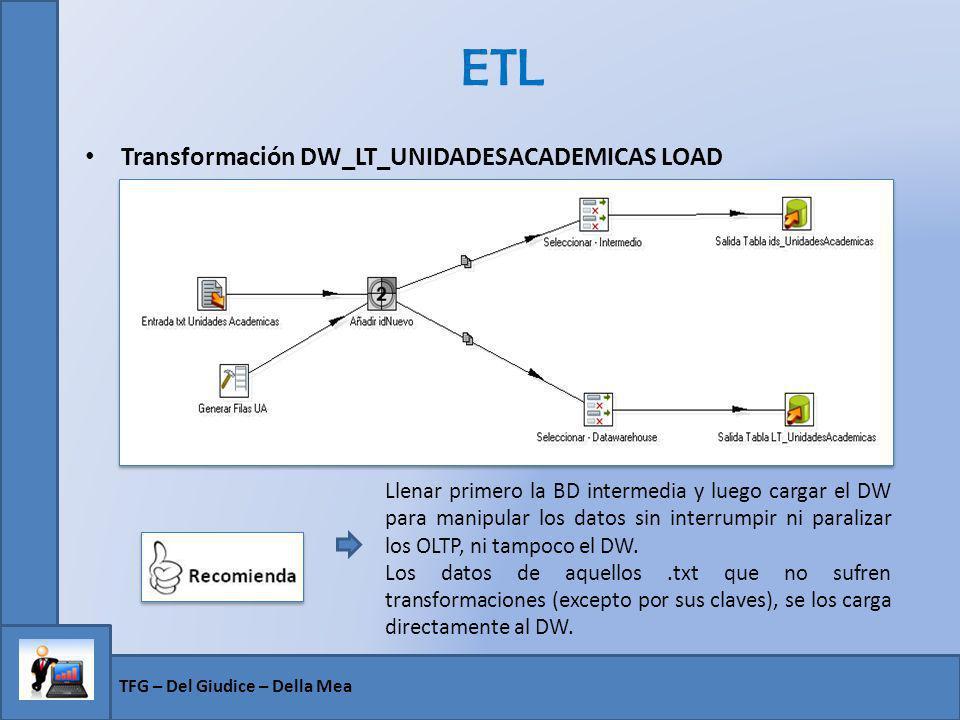 ETL Transformación DW_LT_UNIDADESACADEMICAS LOAD TFG – Del Giudice – Della Mea Llenar primero la BD intermedia y luego cargar el DW para manipular los