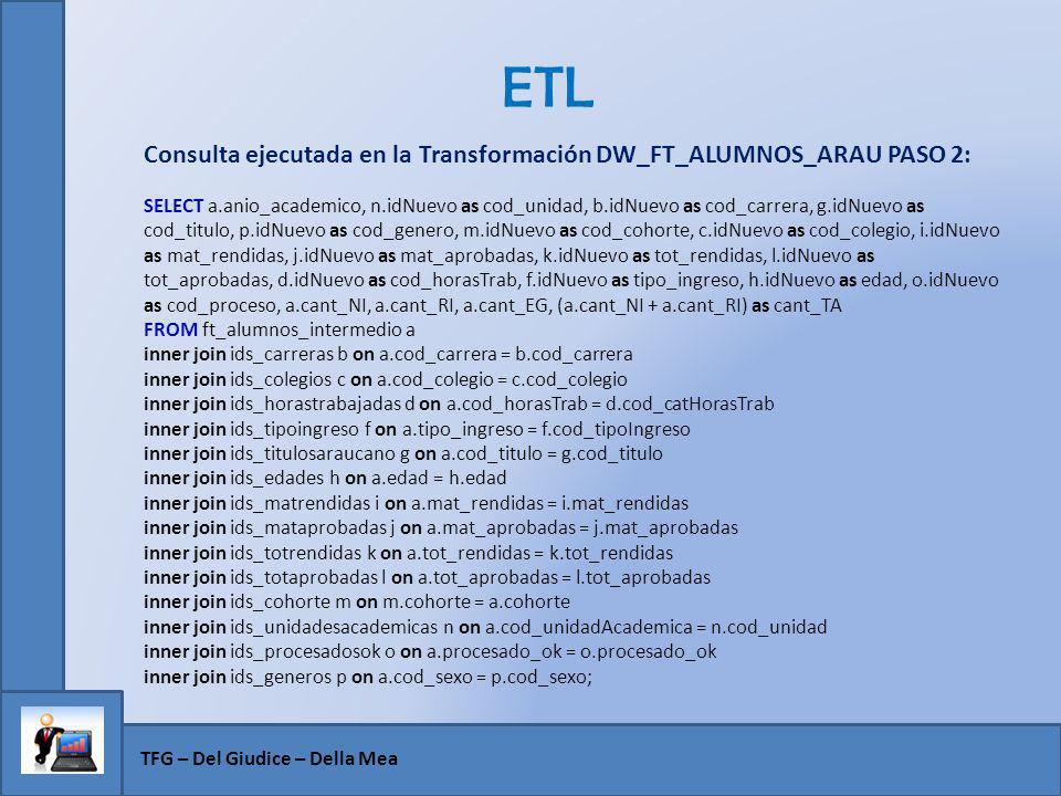 ETL TFG – Del Giudice – Della Mea Consulta ejecutada en la Transformación DW_FT_ALUMNOS_ARAU PASO 2: SELECT a.anio_academico, n.idNuevo as cod_unidad,