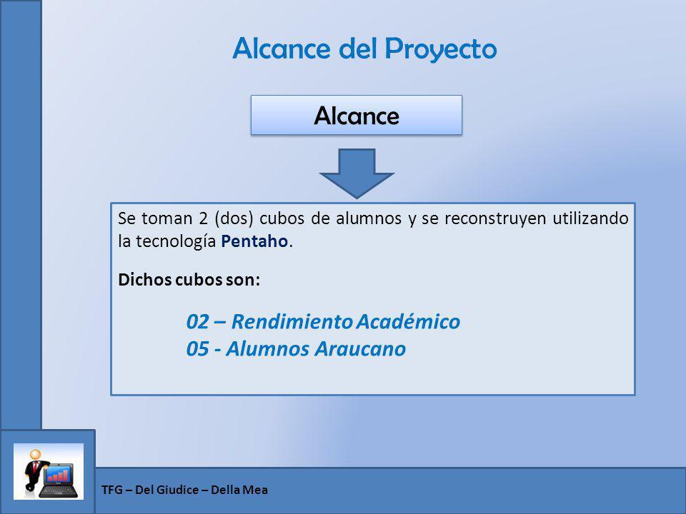 Alcance del Proyecto TFG – Del Giudice – Della Mea Alcance Se toman 2 (dos) cubos de alumnos y se reconstruyen utilizando la tecnología Pentaho. Dicho