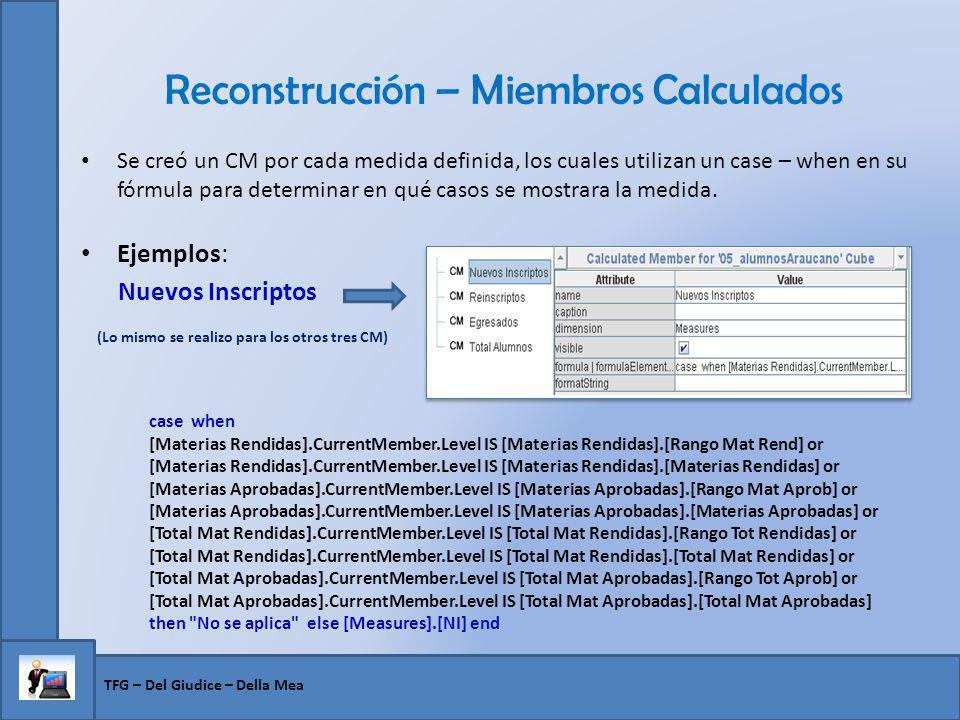 Reconstrucción – Miembros Calculados Se creó un CM por cada medida definida, los cuales utilizan un case – when en su fórmula para determinar en qué c