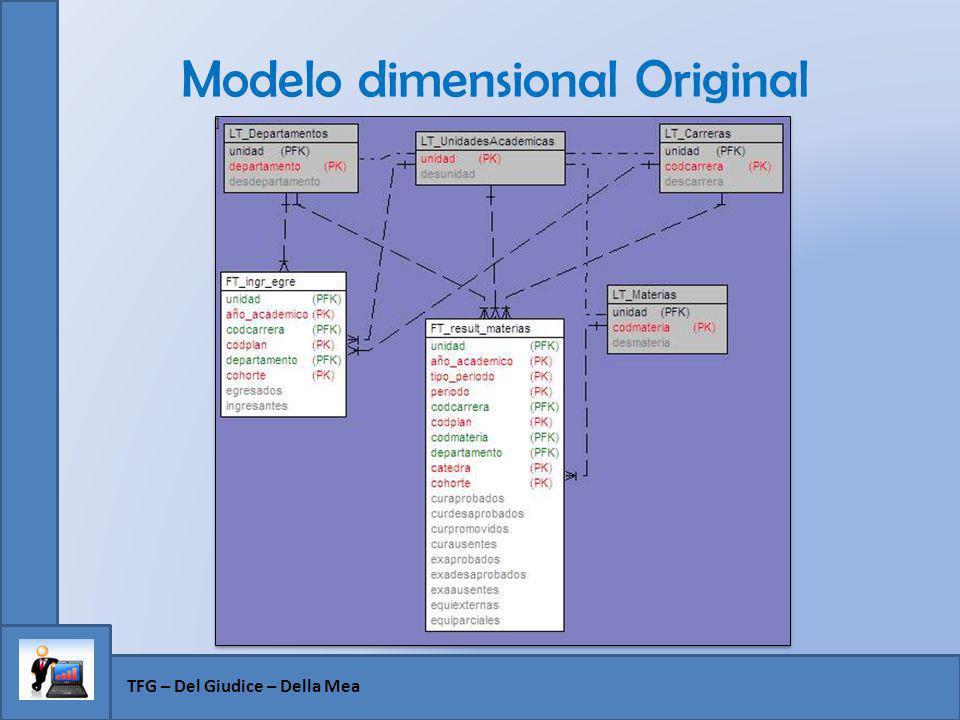 Modelo dimensional Original TFG – Del Giudice – Della Mea