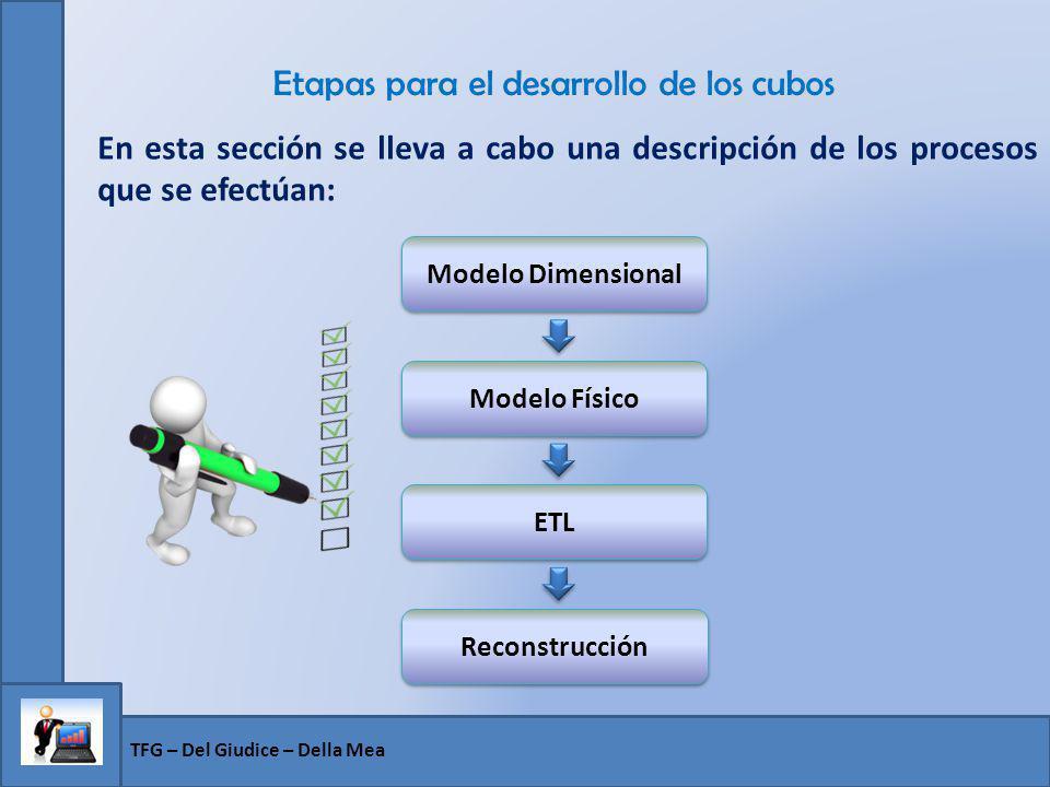 Etapas para el desarrollo de los cubos En esta sección se lleva a cabo una descripción de los procesos que se efectúan: TFG – Del Giudice – Della Mea