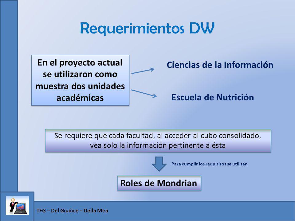 Requerimientos DW TFG – Del Giudice – Della Mea En el proyecto actual se utilizaron como muestra dos unidades académicas Ciencias de la Información Es