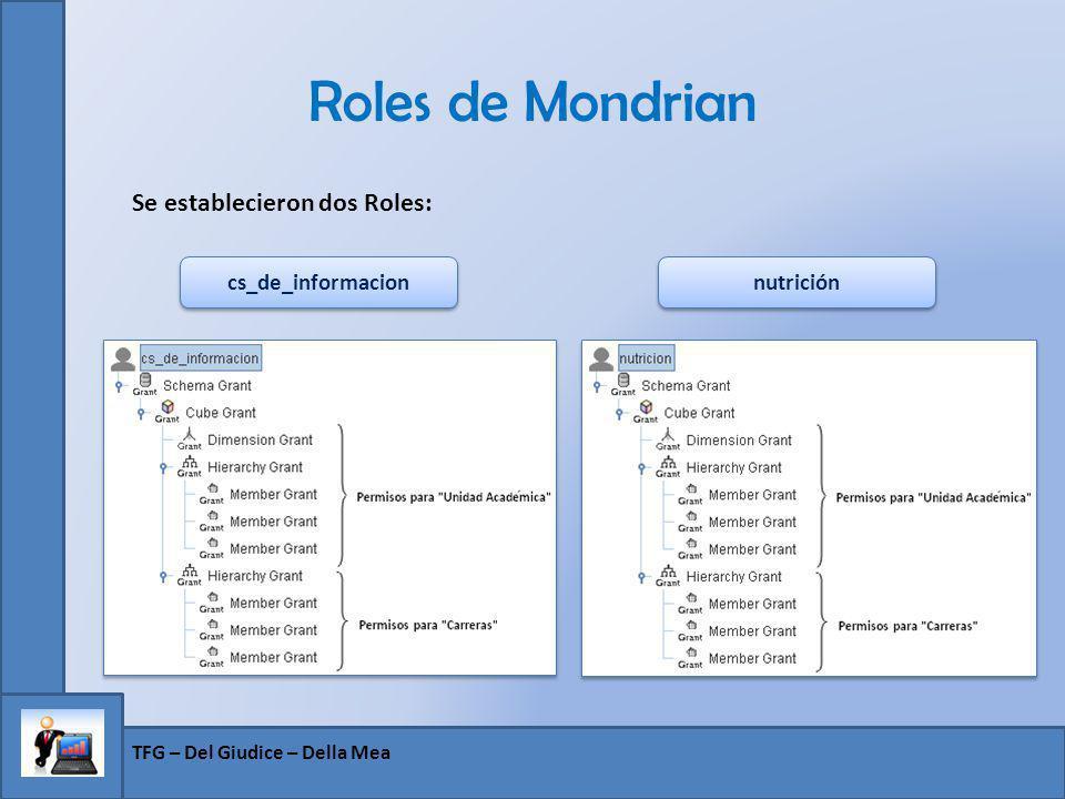 TFG – Del Giudice – Della Mea nutrición cs_de_informacion Se establecieron dos Roles: