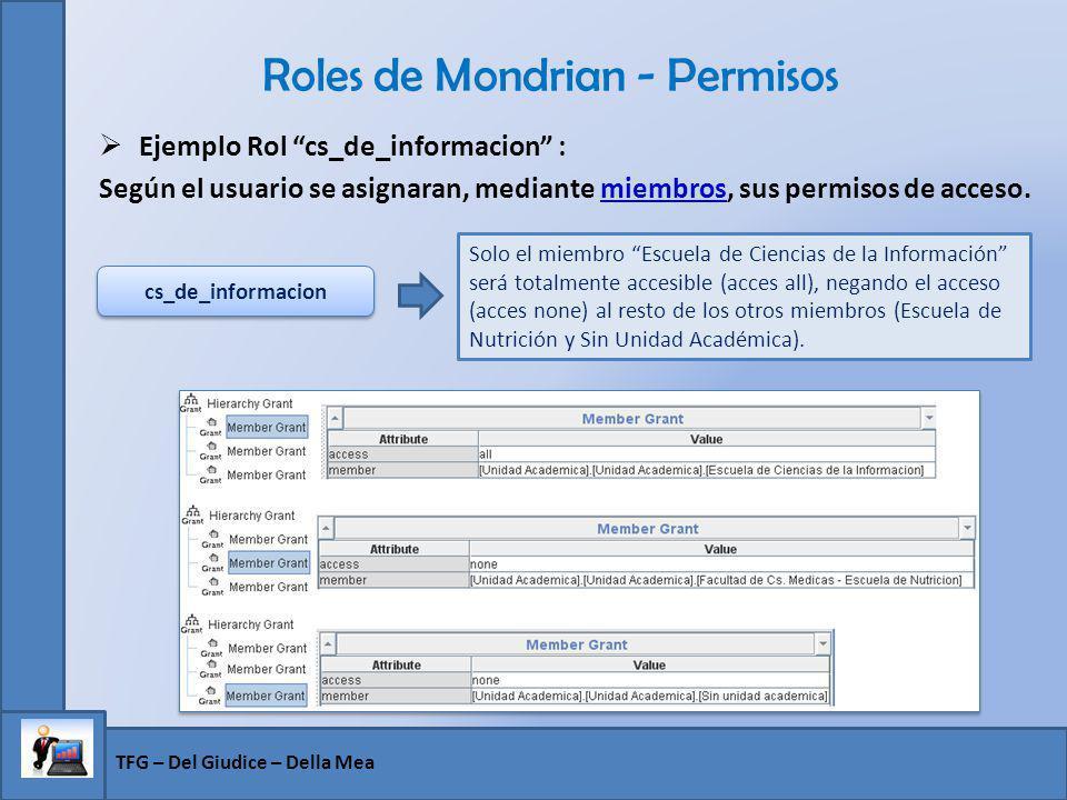 Roles de Mondrian - Permisos Ejemplo Rol cs_de_informacion : Según el usuario se asignaran, mediante miembros, sus permisos de acceso. TFG – Del Giudi