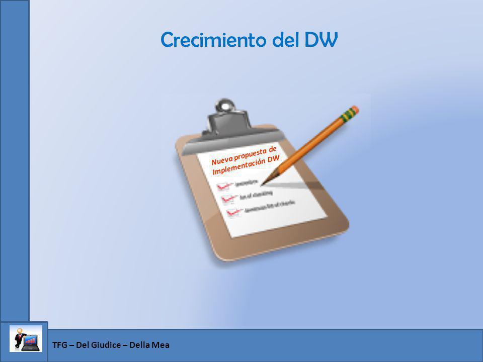 Crecimiento del DW TFG – Del Giudice – Della Mea Nueva propuesta de Implementación DW