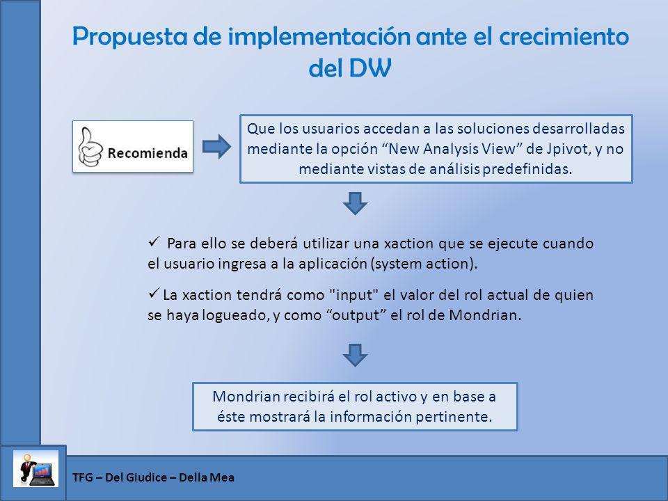 Propuesta de implementación ante el crecimiento del DW TFG – Del Giudice – Della Mea Que los usuarios accedan a las soluciones desarrolladas mediante