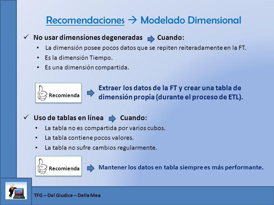 Recomendaciones Modelado Dimensional No usar dimensiones degeneradas Cuando: La dimensión posee pocos datos que se repiten reiteradamente en la FT. Es