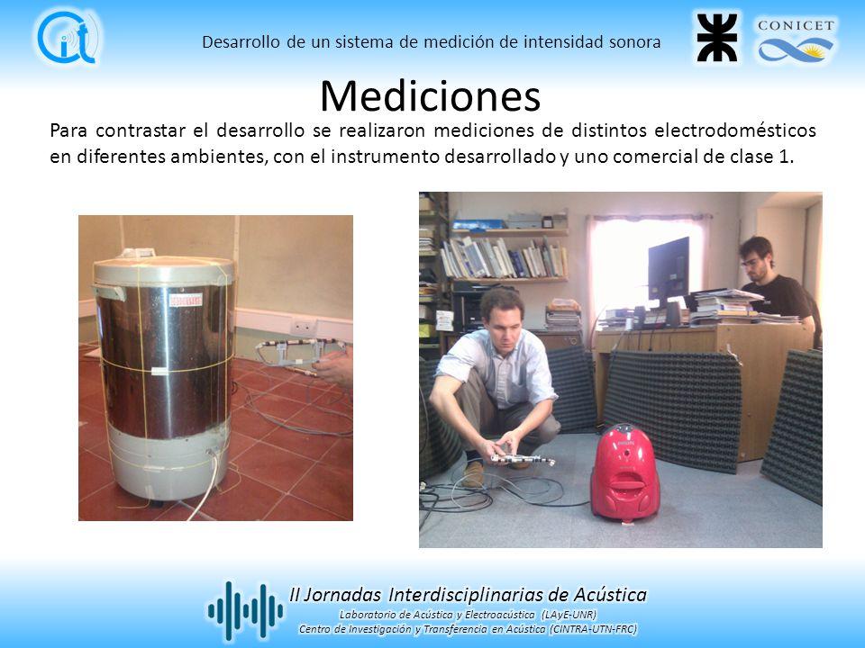 Para contrastar el desarrollo se realizaron mediciones de distintos electrodomésticos en diferentes ambientes, con el instrumento desarrollado y uno comercial de clase 1.