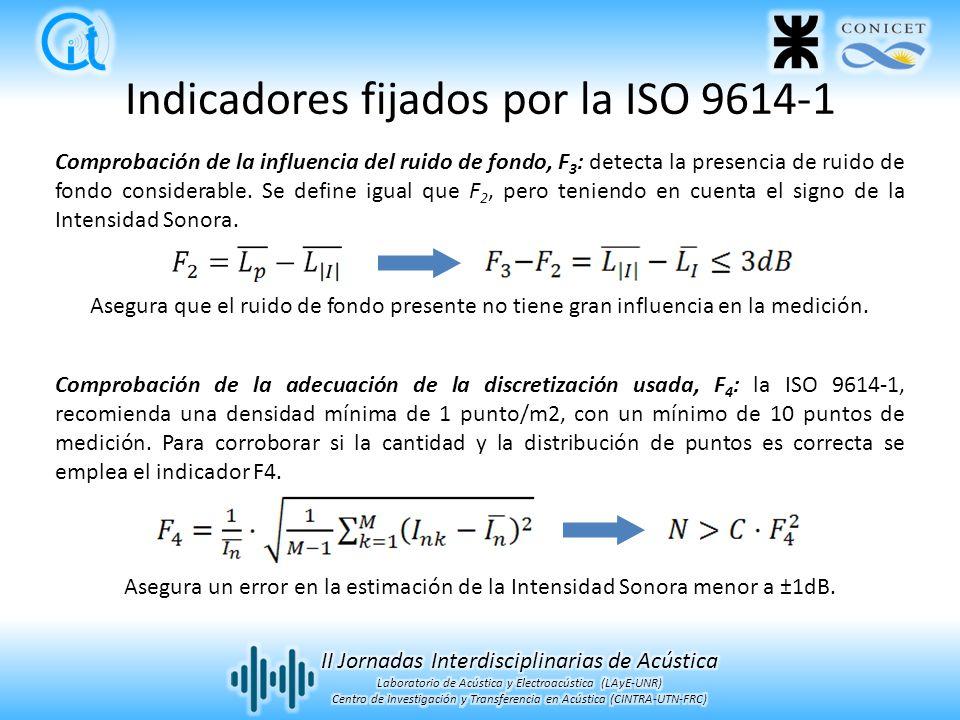 Comprobación de la influencia del ruido de fondo, F 3 : detecta la presencia de ruido de fondo considerable. Se define igual que F 2, pero teniendo en