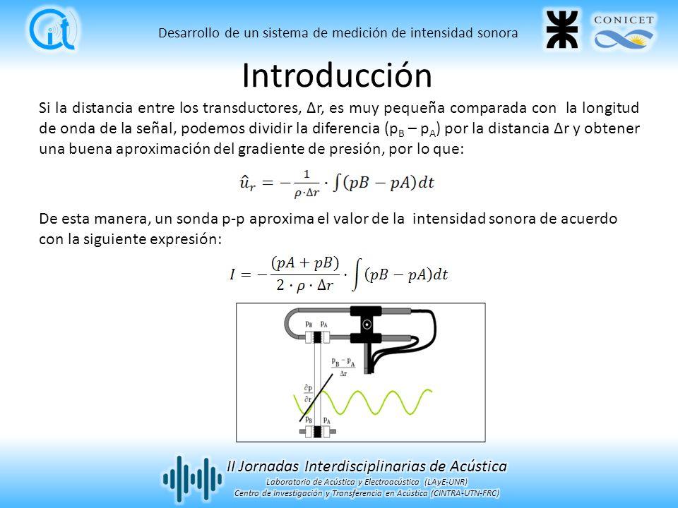 Si la distancia entre los transductores, Δr, es muy pequeña comparada con la longitud de onda de la señal, podemos dividir la diferencia (p B – p A ) por la distancia Δr y obtener una buena aproximación del gradiente de presión, por lo que: De esta manera, un sonda p-p aproxima el valor de la intensidad sonora de acuerdo con la siguiente expresión: Desarrollo de un sistema de medición de intensidad sonora Introducción