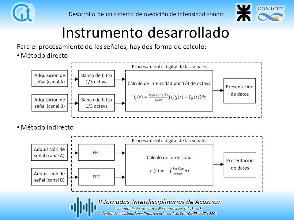 Para el procesamiento de las señales, hay dos forma de calculo: Método directo Método indirecto Desarrollo de un sistema de medición de intensidad sonora Instrumento desarrollado