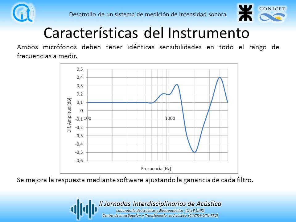 Ambos micrófonos deben tener idénticas sensibilidades en todo el rango de frecuencias a medir.