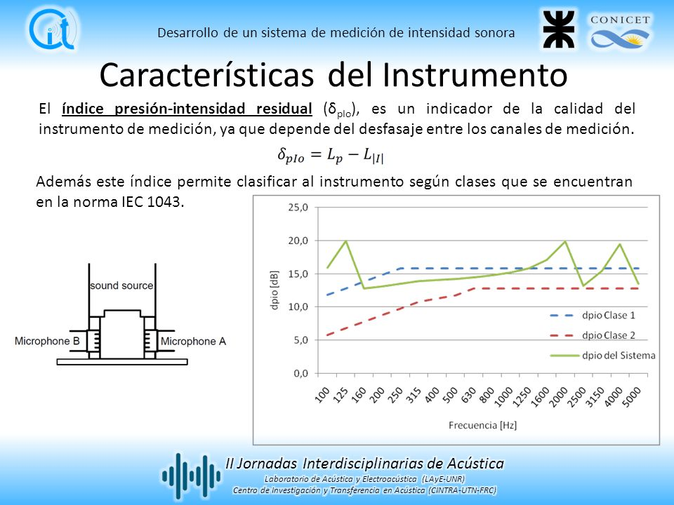 El índice presión-intensidad residual (δ pIo ), es un indicador de la calidad del instrumento de medición, ya que depende del desfasaje entre los canales de medición.