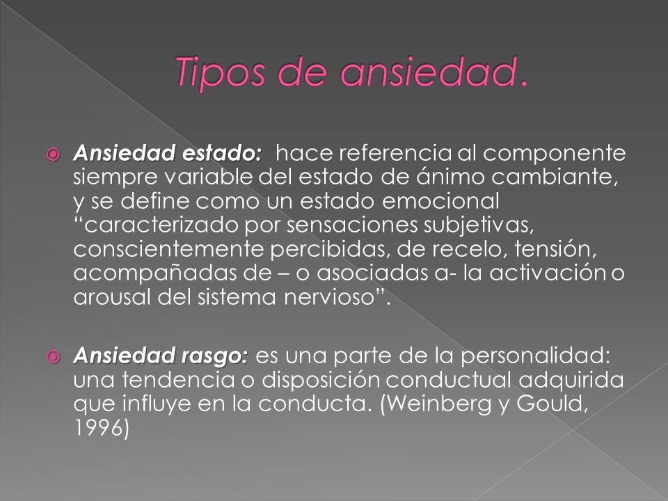 Ansiedad estado: Ansiedad estado: hace referencia al componente siempre variable del estado de ánimo cambiante, y se define como un estado emocional c