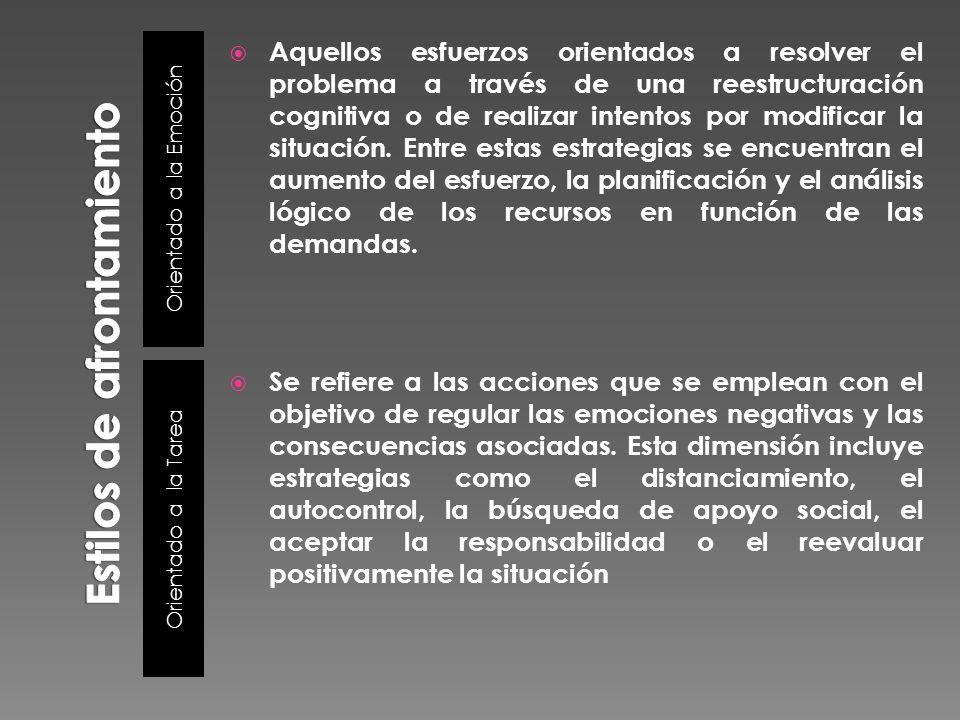 Orientado a la Emoción Orientado a la Tarea Aquellos esfuerzos orientados a resolver el problema a través de una reestructuración cognitiva o de reali