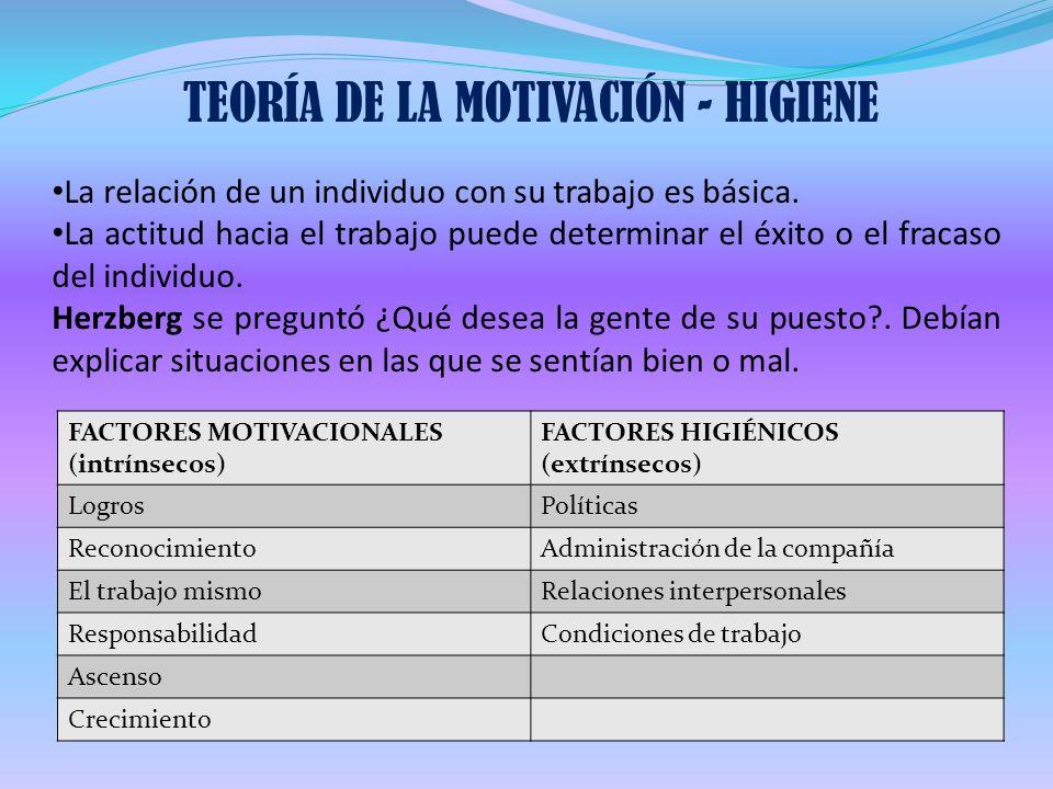 TEORÍA DE LA MOTIVACIÓN - HIGIENE La relación de un individuo con su trabajo es básica. La actitud hacia el trabajo puede determinar el éxito o el fra