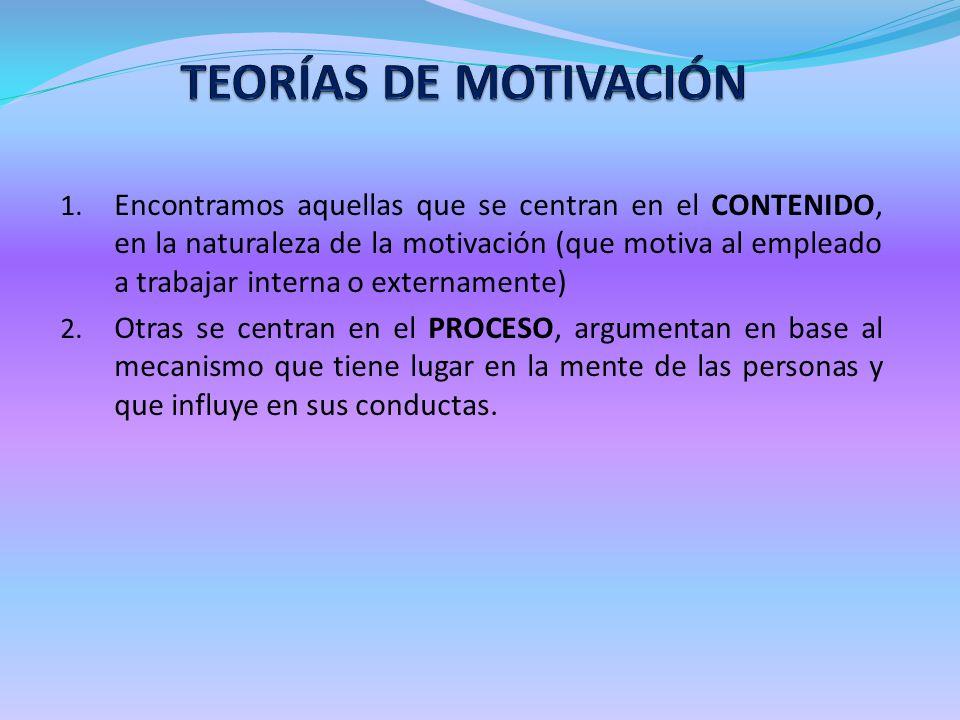 TEORÍAS DEL CONTENIDO: 1.Clásicas A. Modelo del taylorismo B.