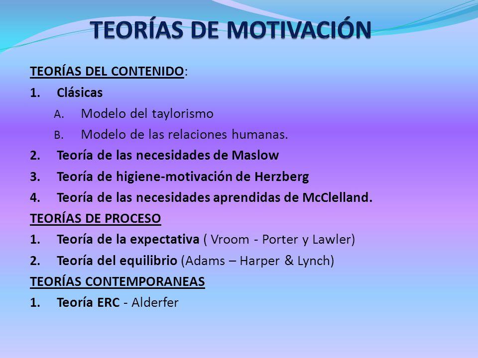 TEORÍAS DEL CONTENIDO: 1. Clásicas A. Modelo del taylorismo B. Modelo de las relaciones humanas. 2. Teoría de las necesidades de Maslow 3. Teoría de h