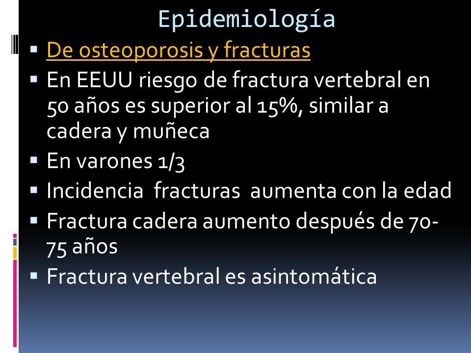 Epidemiología De osteoporosis y fracturas En EEUU riesgo de fractura vertebral en 50 años es superior al 15%, similar a cadera y muñeca En varones 1/3 Incidencia fracturas aumenta con la edad Fractura cadera aumento después de 70- 75 años Fractura vertebral es asintomática