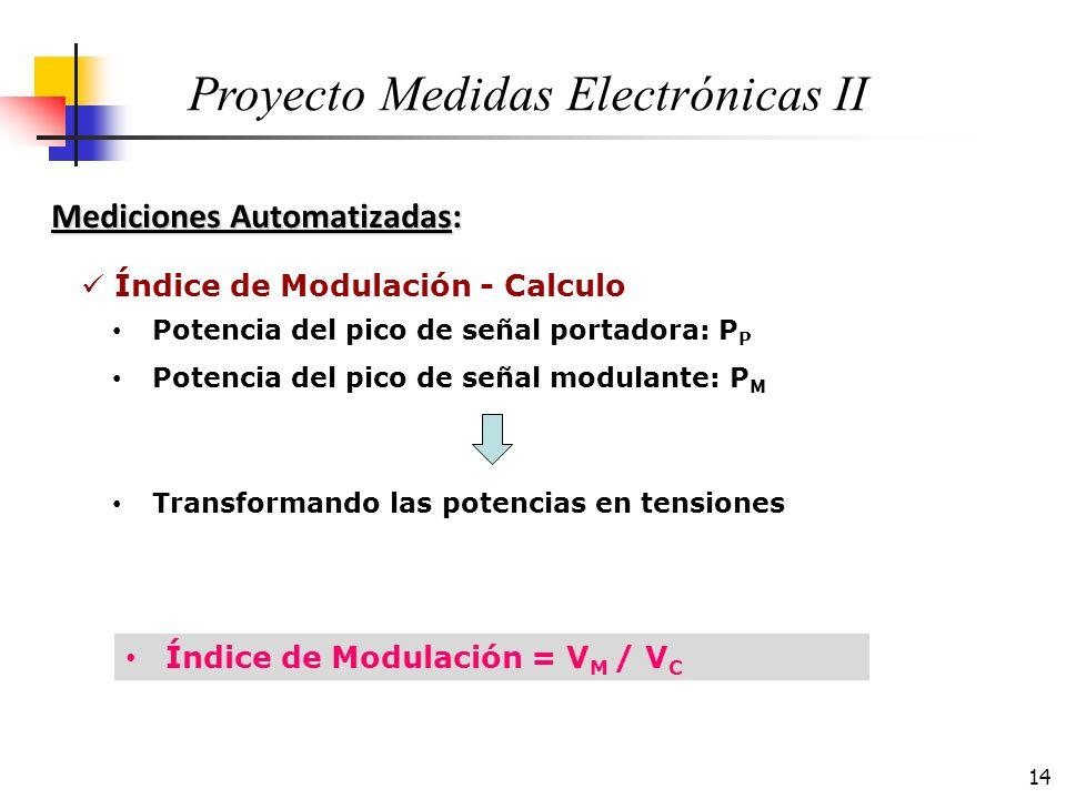 14 Mediciones Automatizadas: Proyecto Medidas Electrónicas II Índice de Modulación - Calculo Potencia del pico de señal portadora: P P Potencia del pi