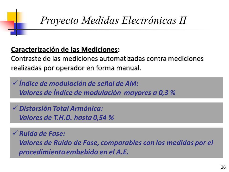 26 Caracterización de las Mediciones: Contraste de las mediciones automatizadas contra mediciones realizadas por operador en forma manual. Proyecto Me