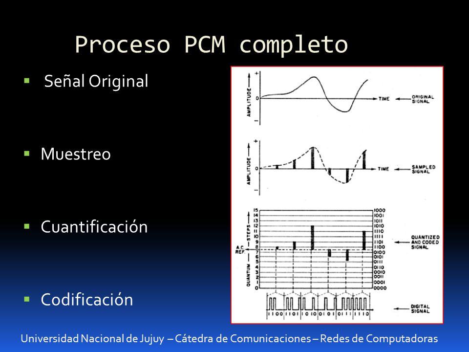 Proceso PCM completo Universidad Nacional de Jujuy – Cátedra de Comunicaciones – Redes de Computadoras Señal Original Muestreo Cuantificación Codifica