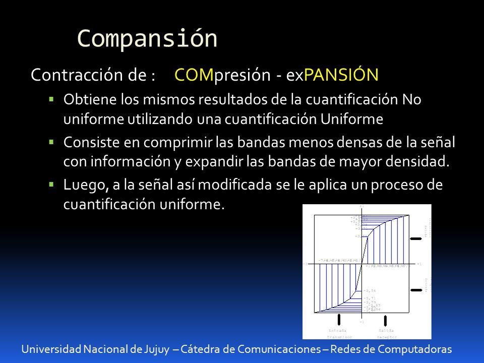 Compansión Universidad Nacional de Jujuy – Cátedra de Comunicaciones – Redes de Computadoras Contracción de : COMpresión - exPANSIÓN Obtiene los mismo