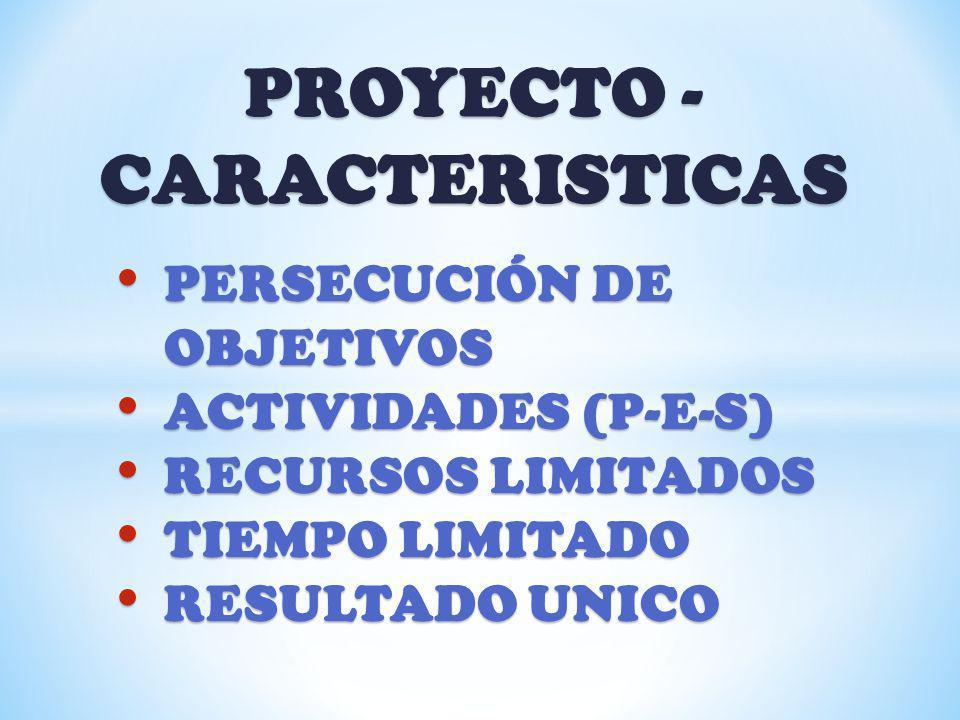 PROYECTO - CARACTERISTICAS PERSECUCIÓN DE OBJETIVOS PERSECUCIÓN DE OBJETIVOS ACTIVIDADES (P-E-S) ACTIVIDADES (P-E-S) RECURSOS LIMITADOS RECURSOS LIMIT