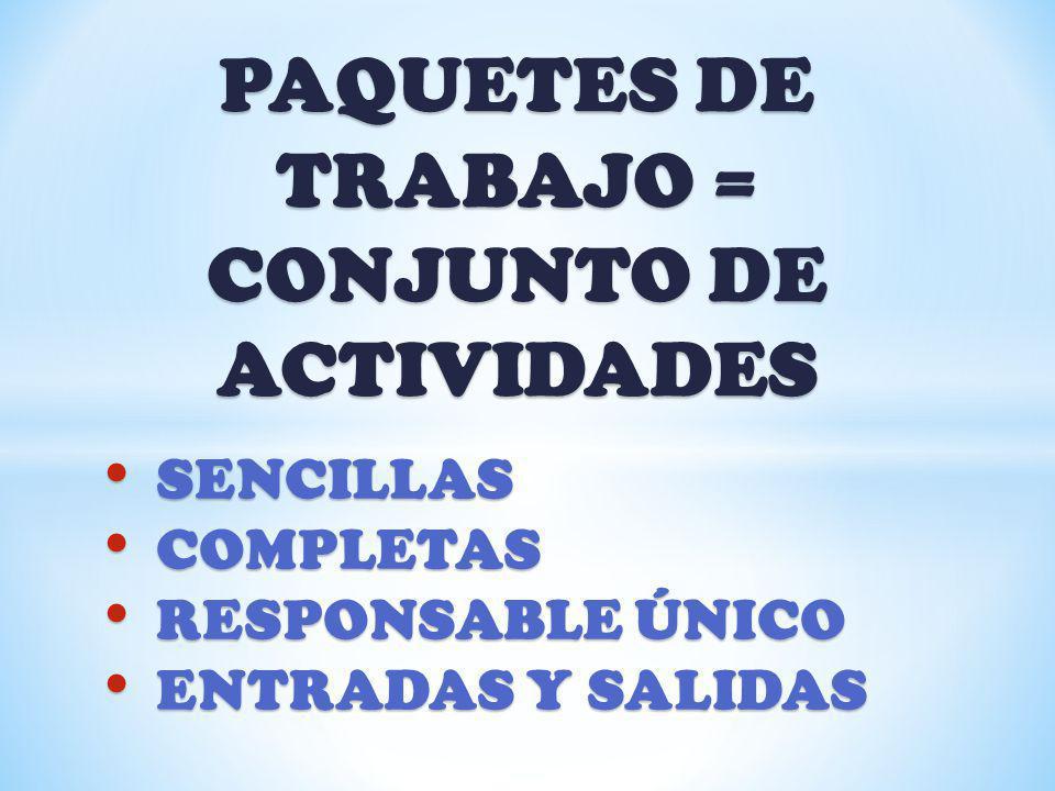 PAQUETES DE TRABAJO = CONJUNTO DE ACTIVIDADES SENCILLAS SENCILLAS COMPLETAS COMPLETAS RESPONSABLE ÚNICO RESPONSABLE ÚNICO ENTRADAS Y SALIDAS ENTRADAS