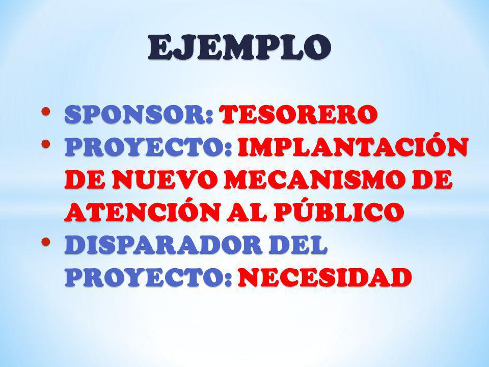 G.P.DE SEGUIMIENTO Y CONTROL 1. SUPERVISAR Y CONTROLAR EL TRABAJO DEL PROYECTO 2.