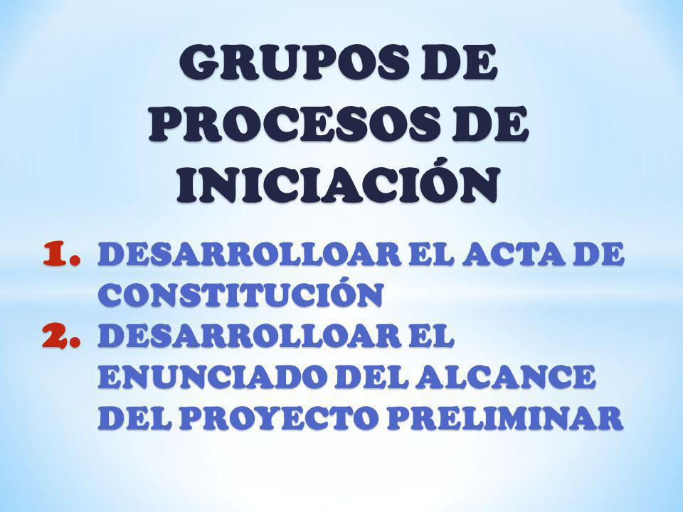 GRUPOS DE PROCESOS DE INICIACIÓN 1. DESARROLLOAR EL ACTA DE CONSTITUCIÓN 2. DESARROLLOAR EL ENUNCIADO DEL ALCANCE DEL PROYECTO PRELIMINAR
