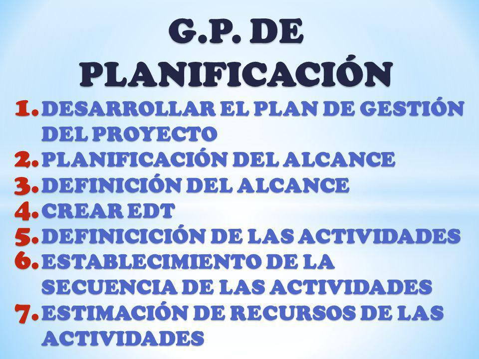 G.P. DE PLANIFICACIÓN 1. DESARROLLAR EL PLAN DE GESTIÓN DEL PROYECTO 2. PLANIFICACIÓN DEL ALCANCE 3. DEFINICIÓN DEL ALCANCE 4. CREAR EDT 5. DEFINICICI