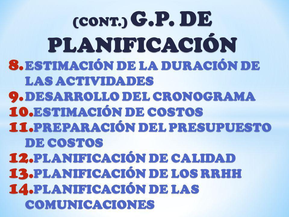 (CONT.) G.P. DE PLANIFICACIÓN 8. ESTIMACIÓN DE LA DURACIÓN DE LAS ACTIVIDADES 9. DESARROLLO DEL CRONOGRAMA 10. ESTIMACIÓN DE COSTOS 11. PREPARACIÓN DE